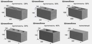 Классификация шлакоблоков