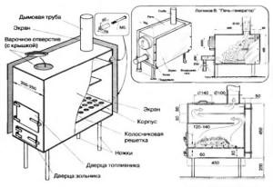 Дровяная печь для гаража - схема