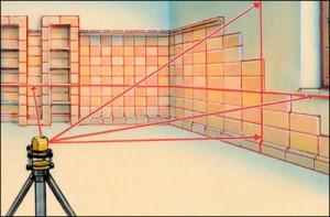 Обеспечение горизонтальности заливаемой поверхности