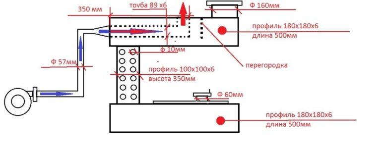 Схема печи на отработке капельного типа